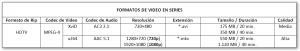 Formatos de video en series
