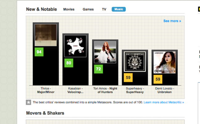 Metacritic Featured