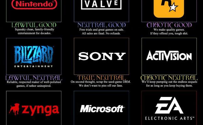 Compañias de videojuegos y moral