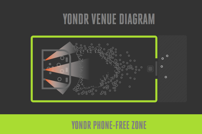 yondr-mobile-case